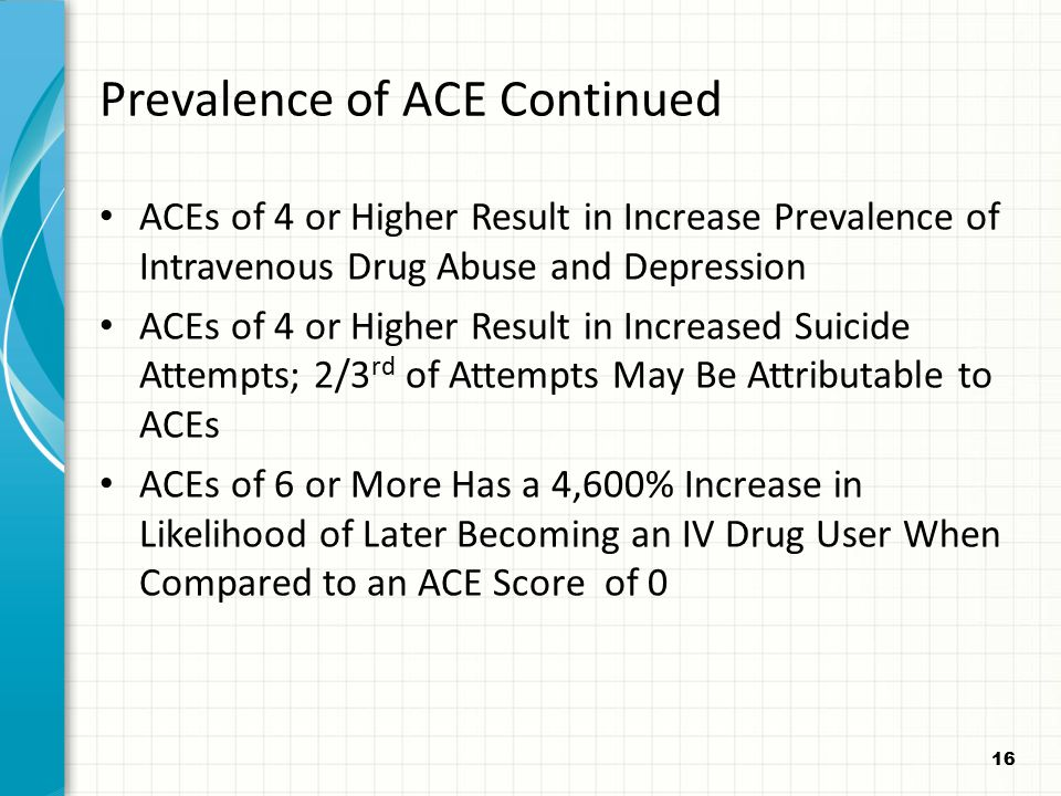 Prevalence of ACE Continued