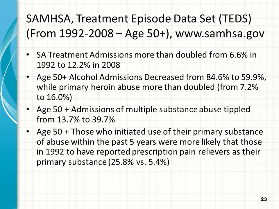 SAMHSA, Treatment Episode Data Set (TEDS) (From 1992-2008 – Age 50+), www.samhsa.gov