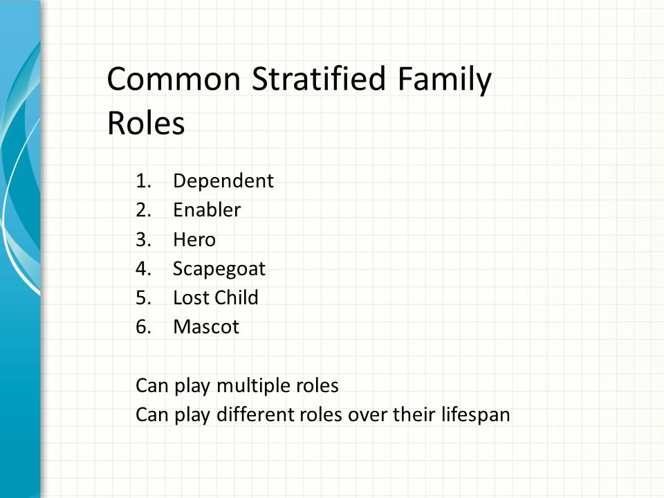 Common Stratified Family Roles