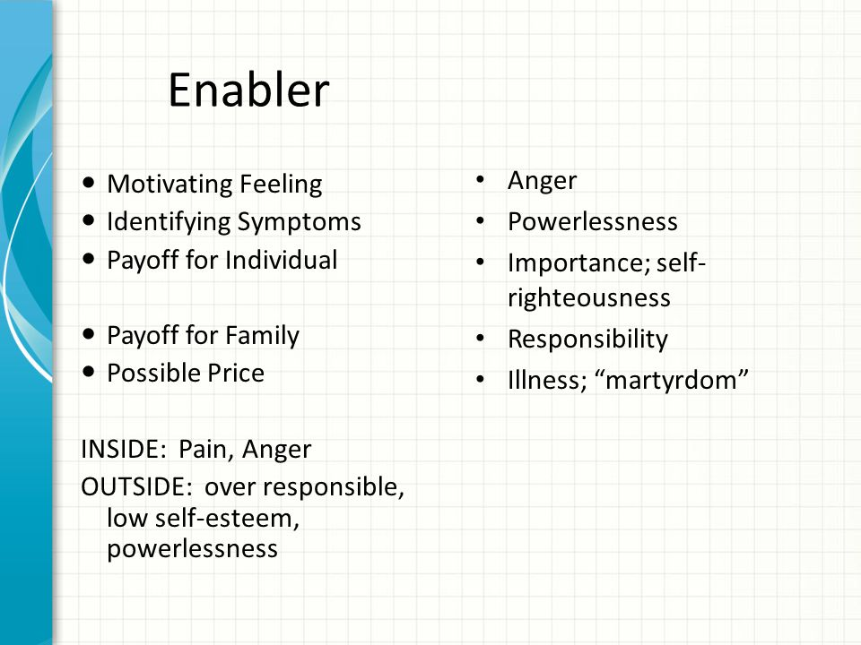 Enabler Anger Motivating Feeling Powerlessness Identifying Symptoms