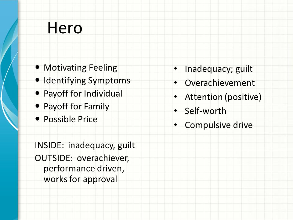 Hero Motivating Feeling Identifying Symptoms Payoff for Individual