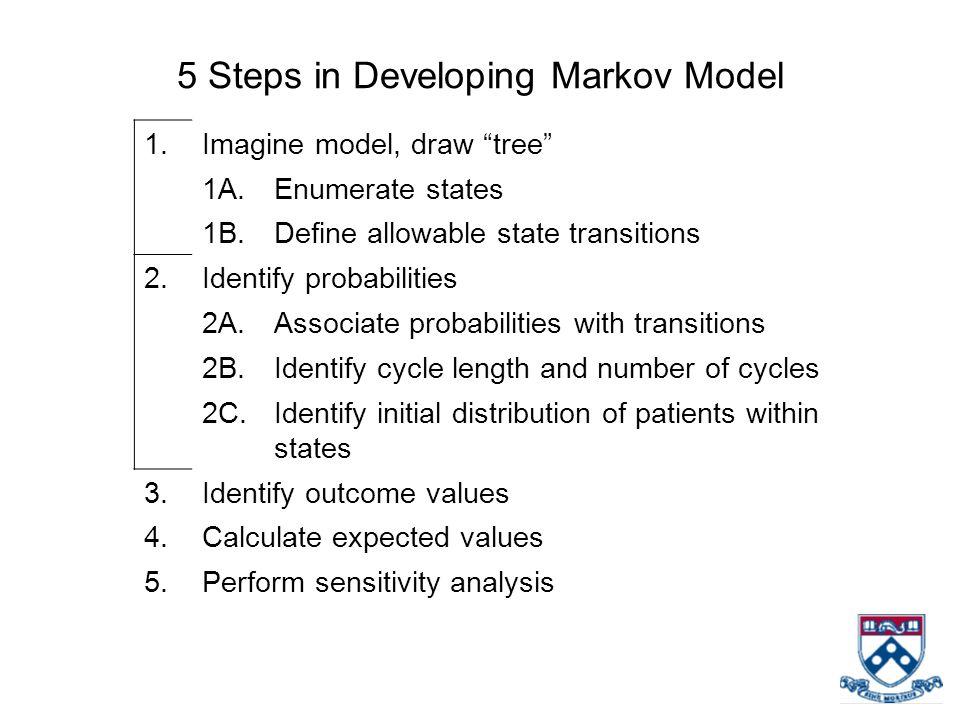 5 Steps in Developing Markov Model