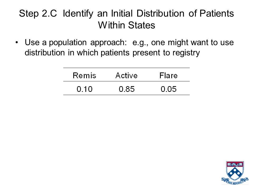 Step 2.C Identify an Initial Distribution of Patients Within States