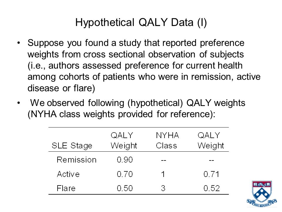 Hypothetical QALY Data (I)