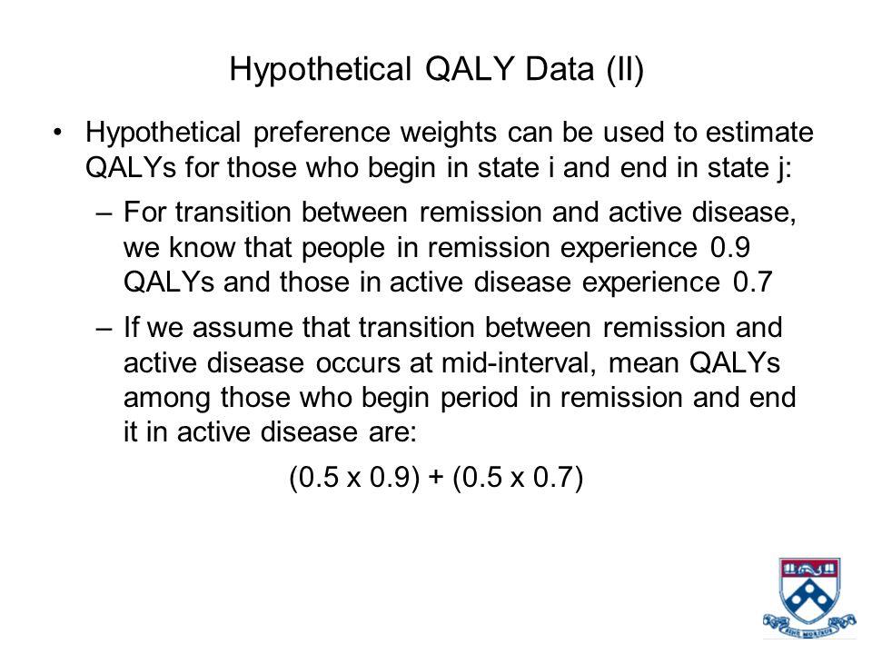 Hypothetical QALY Data (II)