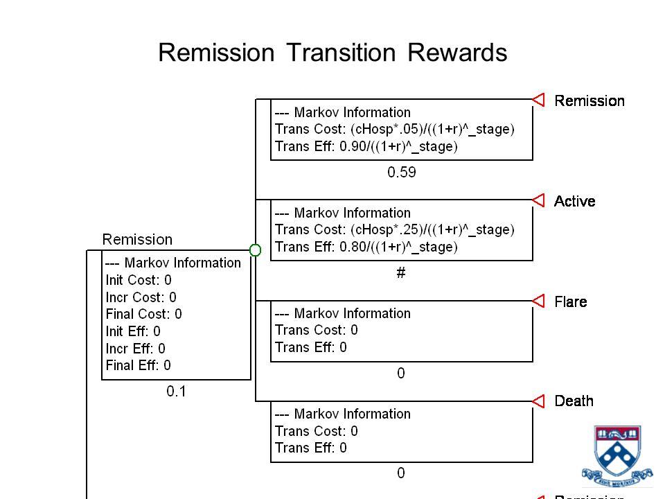 Remission Transition Rewards