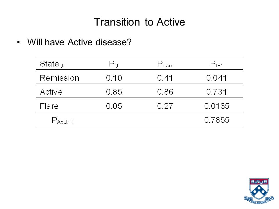 Transition to Active Will have Active disease