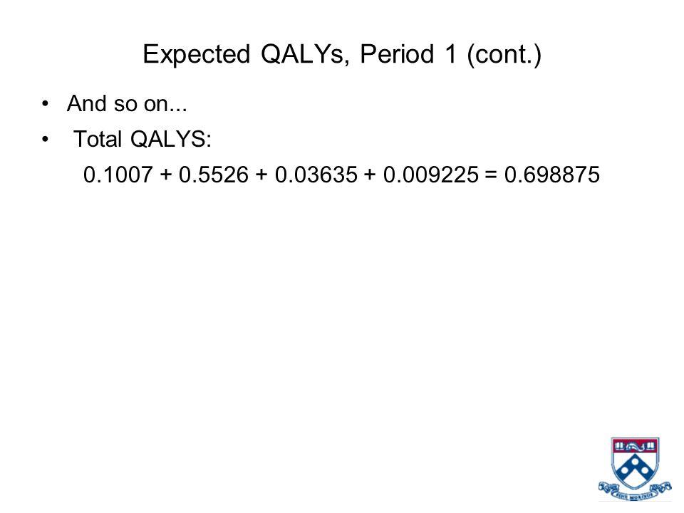 Expected QALYs, Period 1 (cont.)
