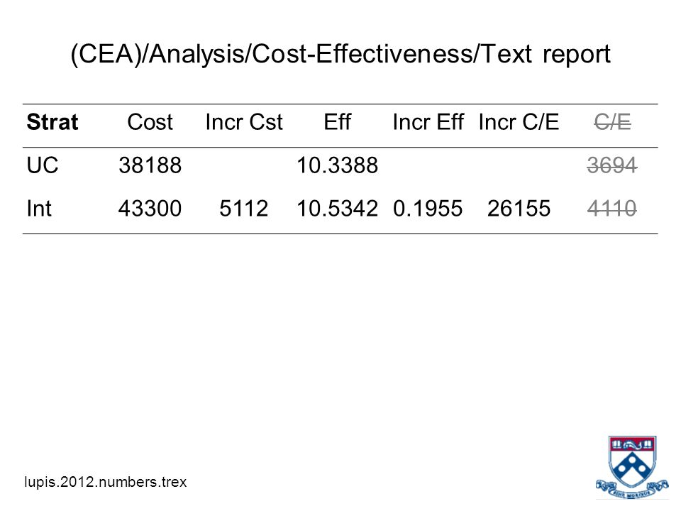 (CEA)/Analysis/Cost-Effectiveness/Text report