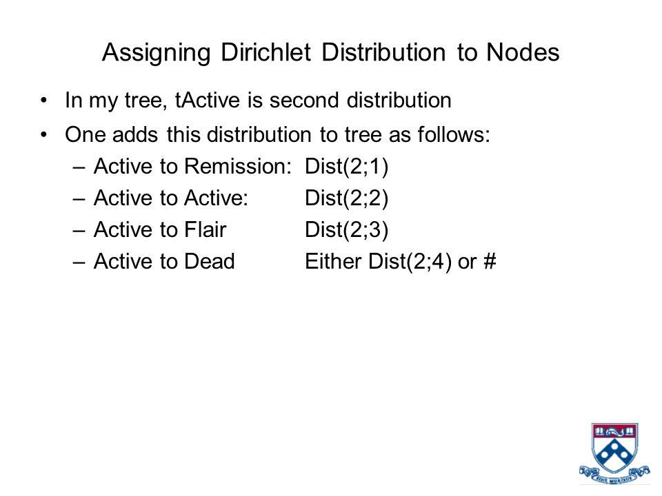 Assigning Dirichlet Distribution to Nodes