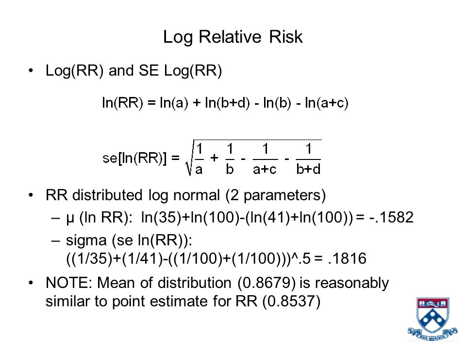 Log Relative Risk Log(RR) and SE Log(RR)