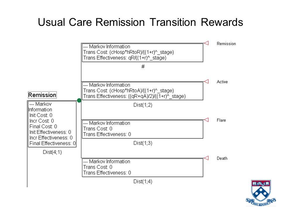 Usual Care Remission Transition Rewards