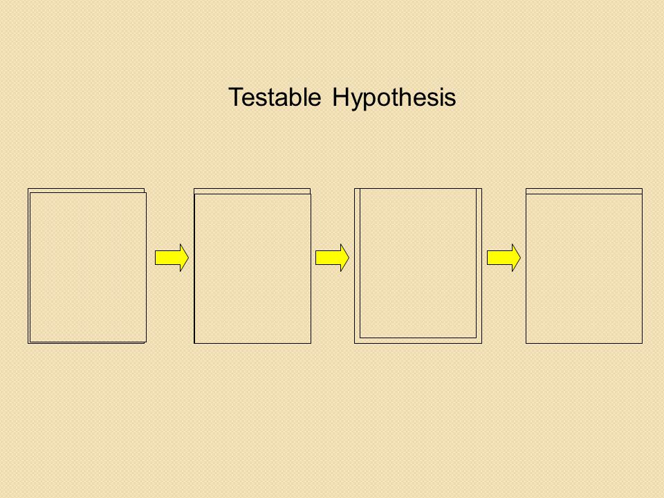 Testable Hypothesis Steal ball, Push to the front of the line.