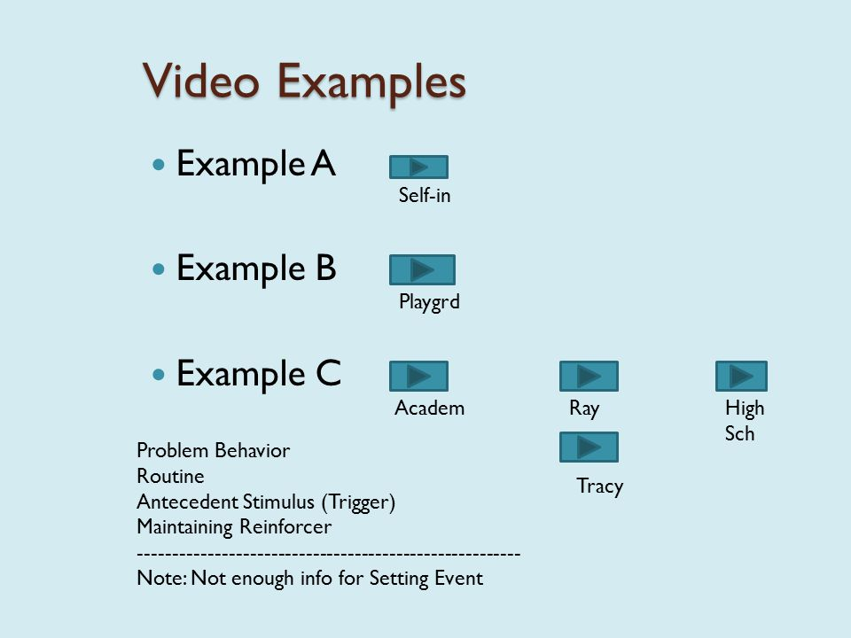 Video Examples Example A Example B Example C Self-in Playgrd Academ
