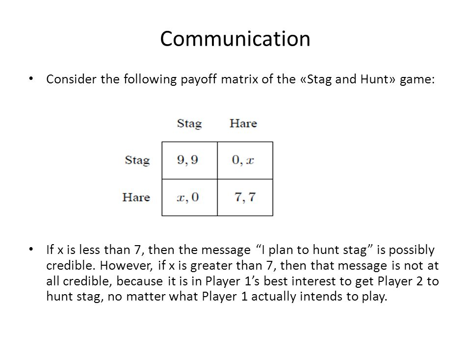 Communication Consider the following payoff matrix of the «Stag and Hunt» game: