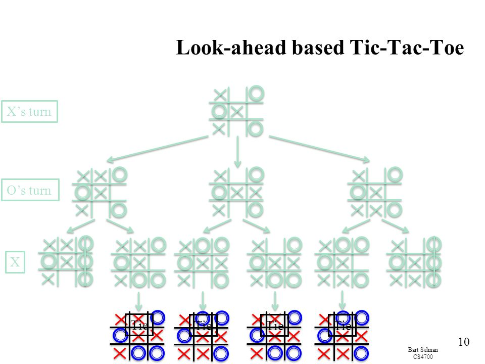 Look-ahead based Tic-Tac-Toe