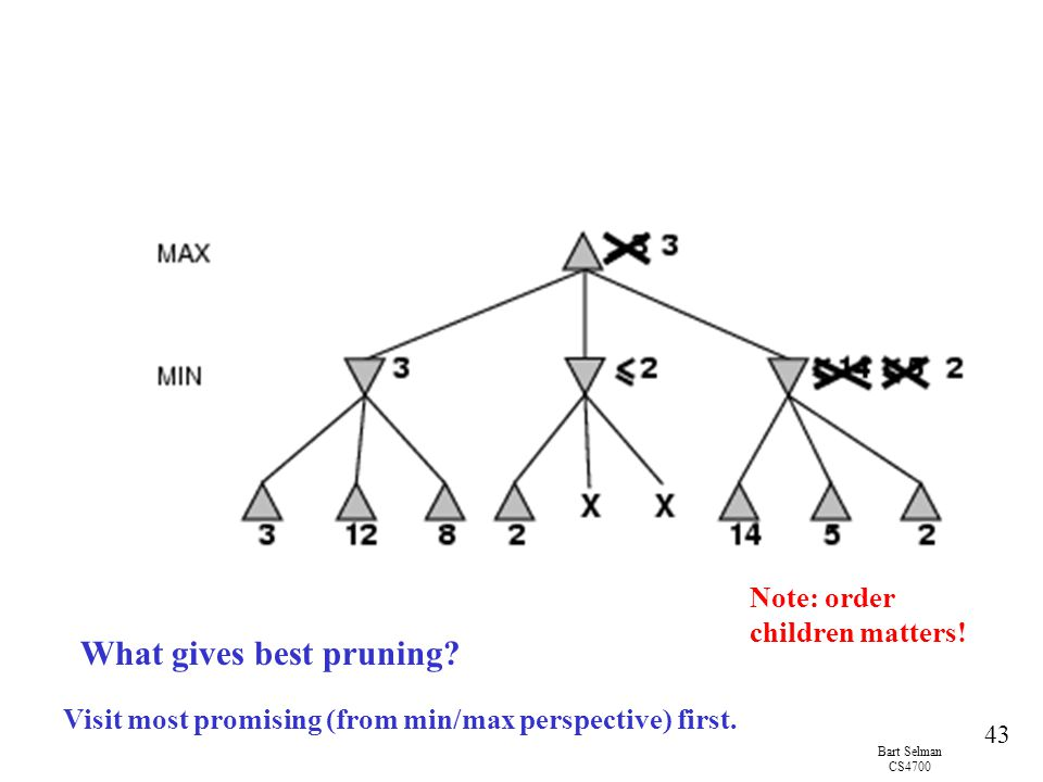 What gives best pruning