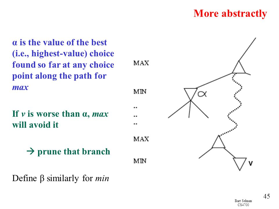 More abstractly α is the value of the best (i.e., highest-value) choice found so far at any choice point along the path for max.