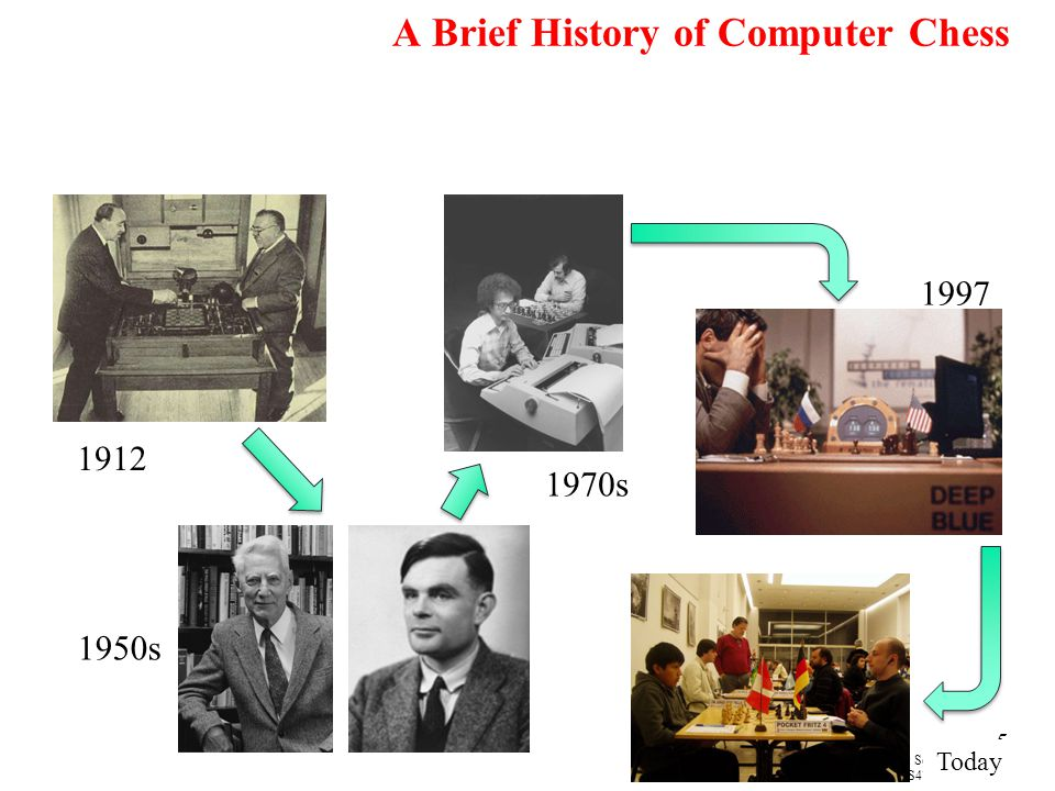 A Brief History of Computer Chess