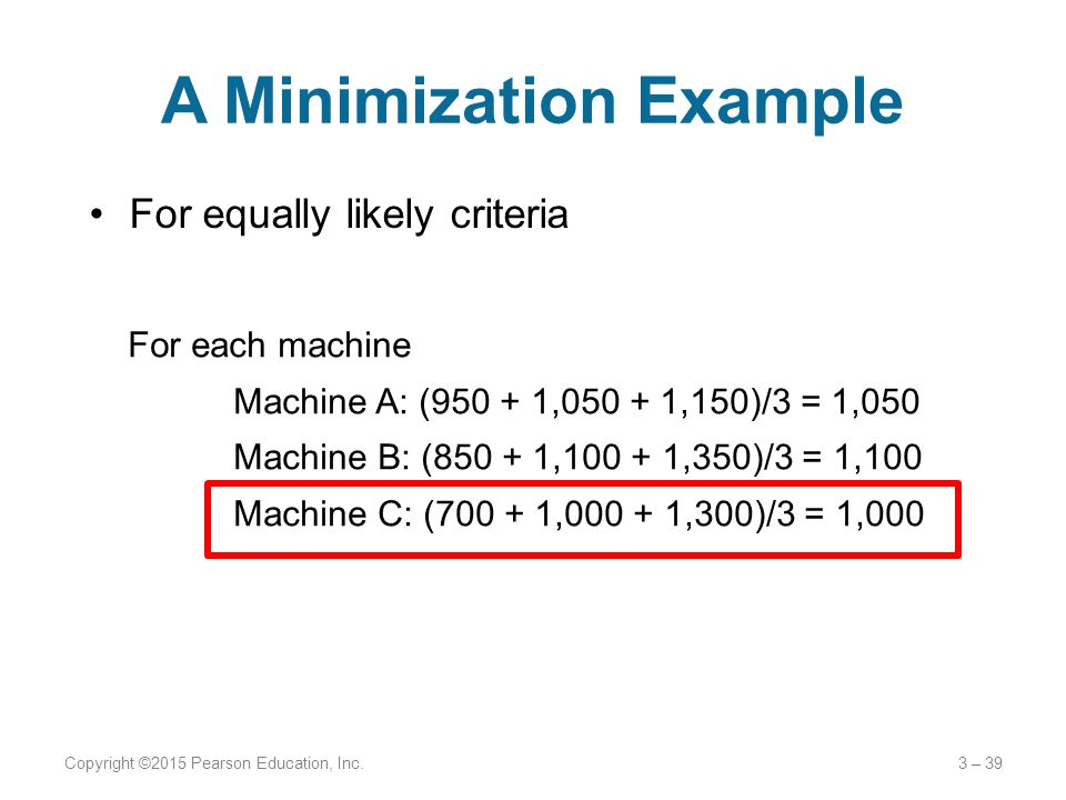 A Minimization Example