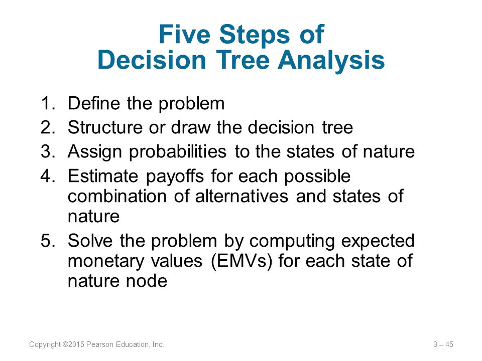 Five Steps of Decision Tree Analysis