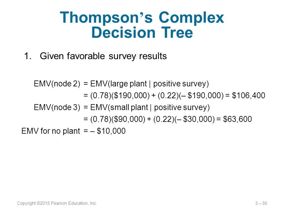 Thompson's Complex Decision Tree