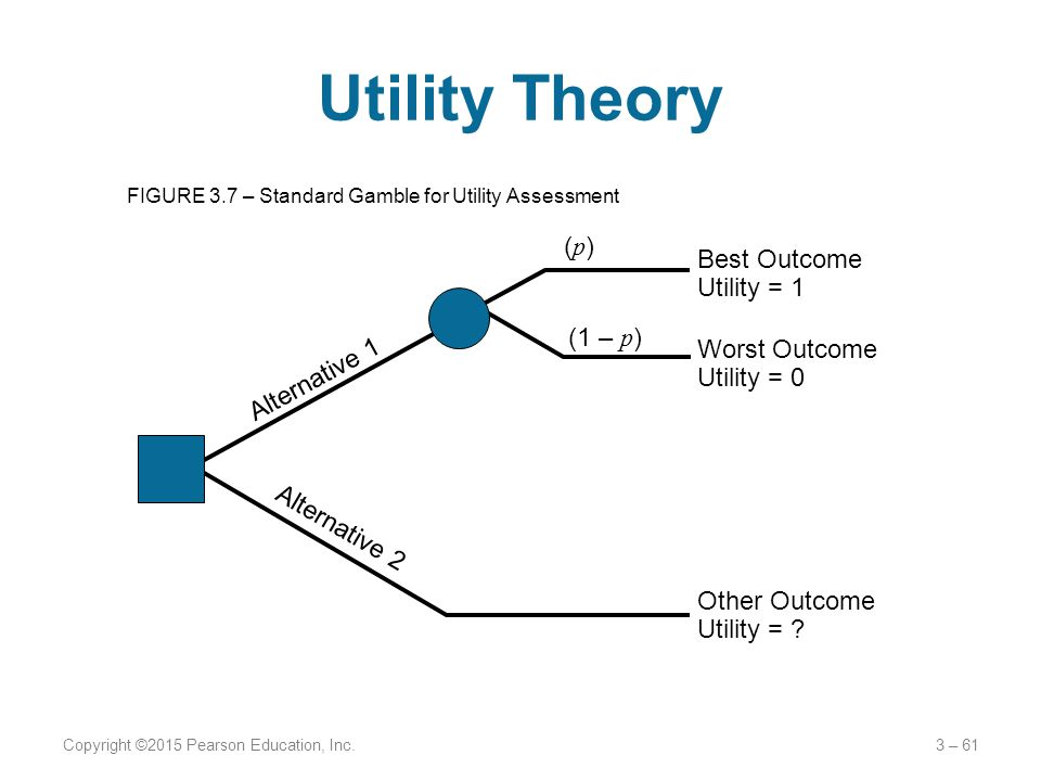 Utility Theory (p) Best Outcome Utility = 1 (1 – p) Worst Outcome