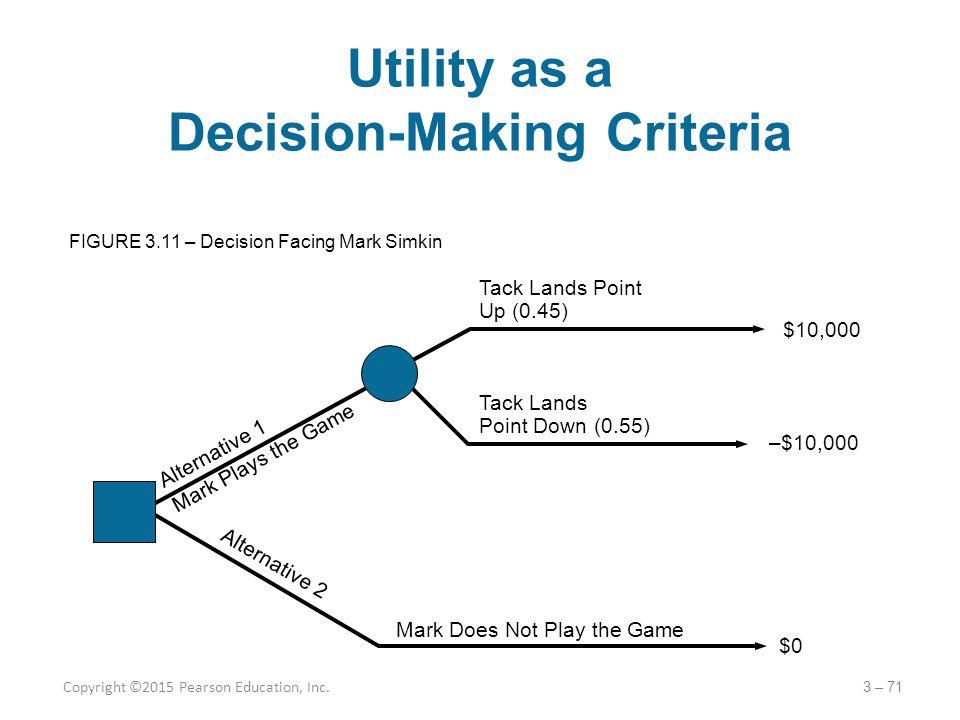 Utility as a Decision-Making Criteria