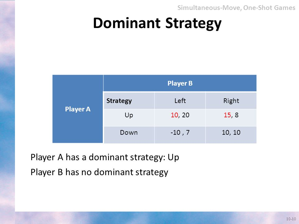 Dominant Strategy Player A has a dominant strategy: Up
