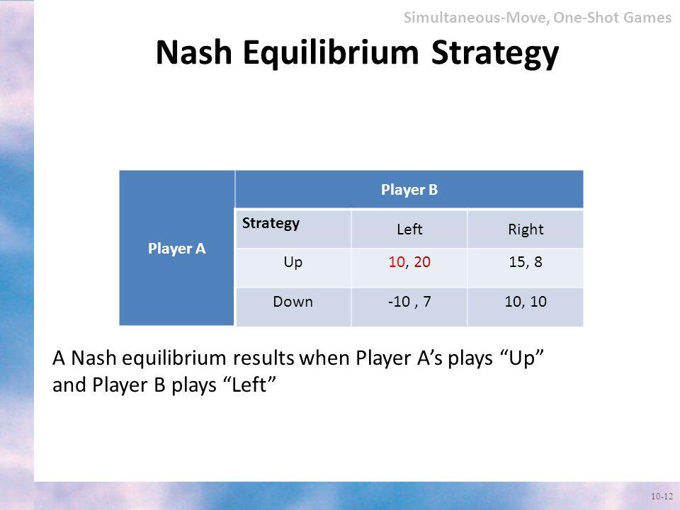 Nash Equilibrium Strategy