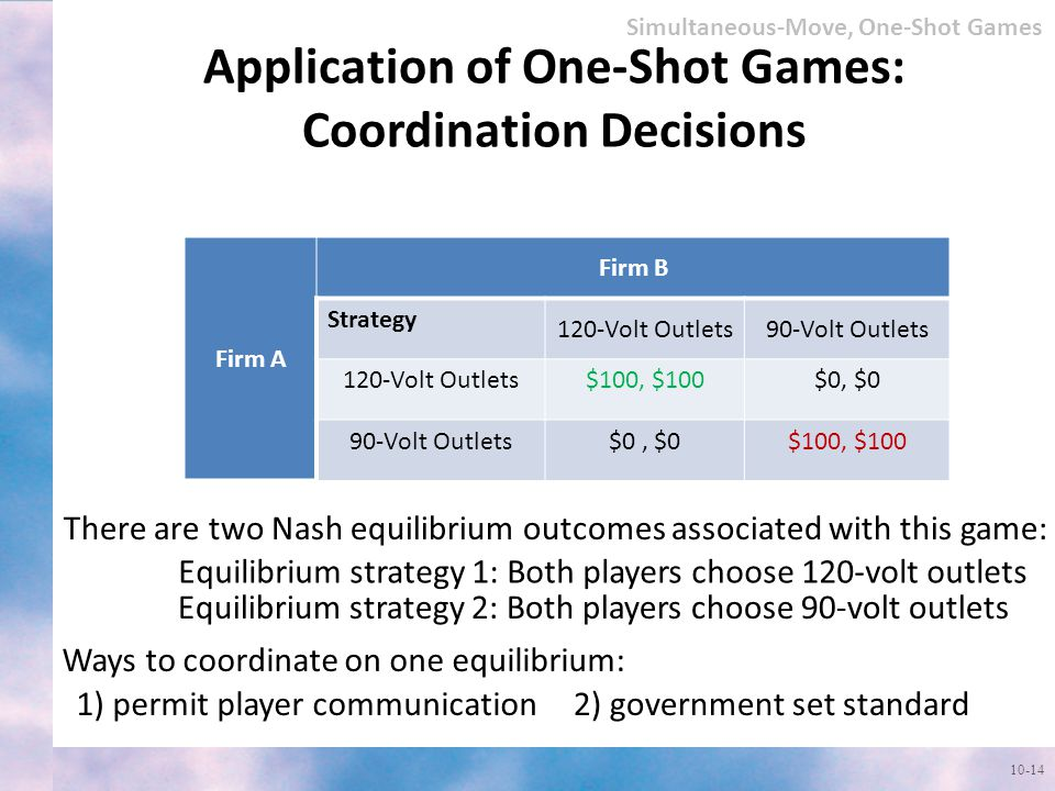 Application of One-Shot Games: Coordination Decisions