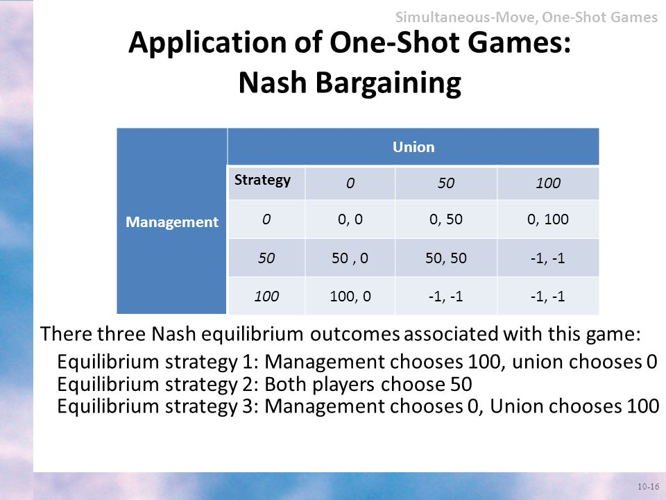 Application of One-Shot Games: Nash Bargaining