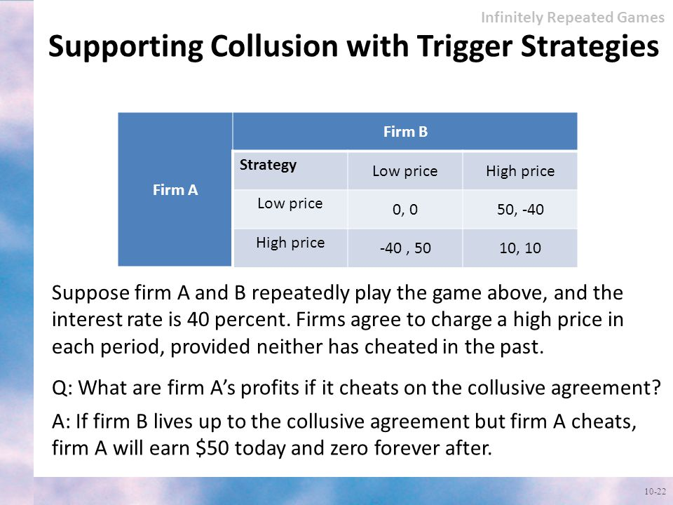 Supporting Collusion with Trigger Strategies