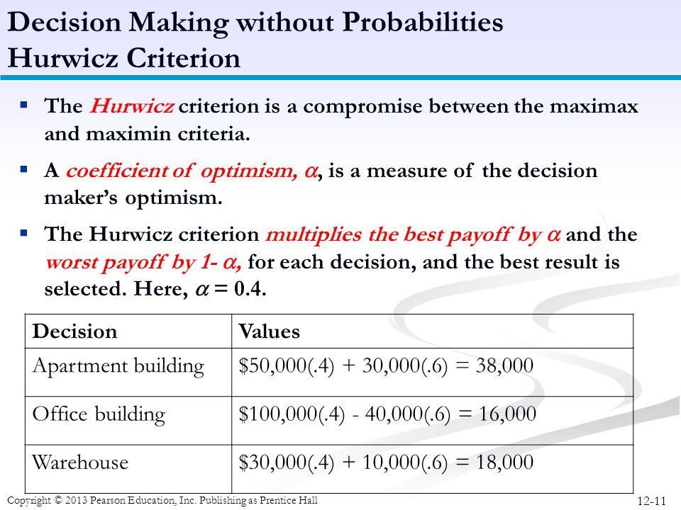 Decision Making without Probabilities Hurwicz Criterion
