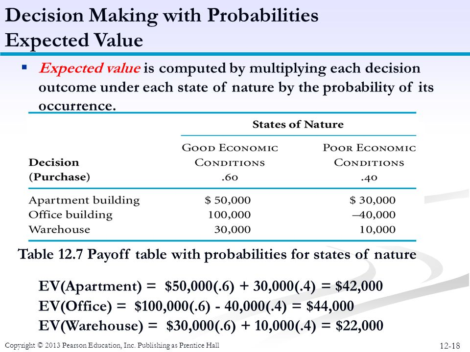 Decision Making with Probabilities Expected Value