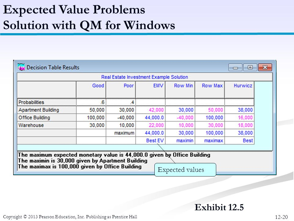 Expected Value Problems Solution with QM for Windows