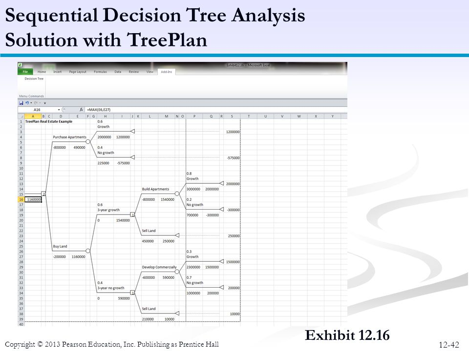 Sequential Decision Tree Analysis Solution with TreePlan