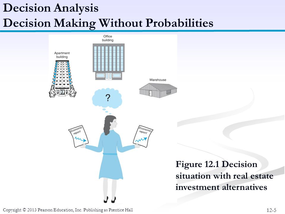Decision Analysis Decision Making Without Probabilities