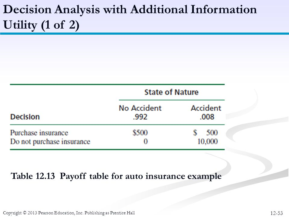 Decision Analysis with Additional Information Utility (1 of 2)