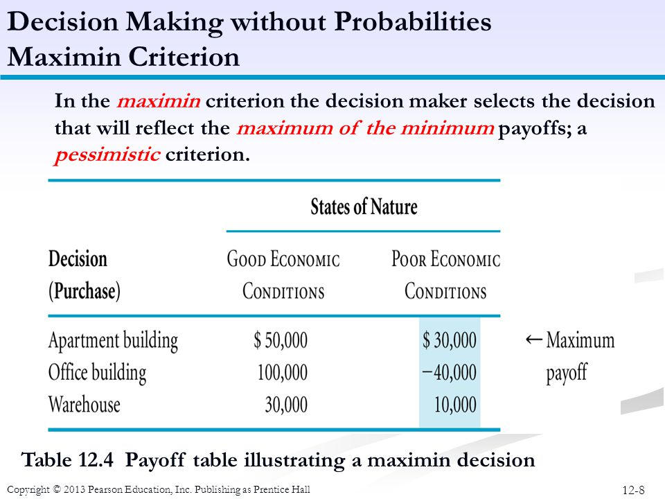 Decision Making without Probabilities Maximin Criterion