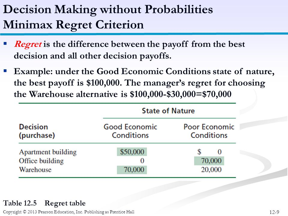 Decision Making without Probabilities Minimax Regret Criterion