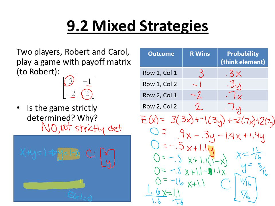 9.2 Mixed Strategies Two players, Robert and Carol, play a game with payoff matrix (to Robert): Is the game strictly determined Why