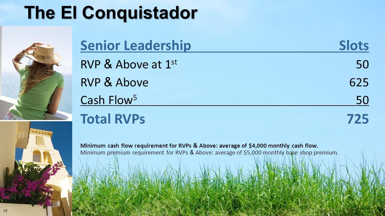 The El Conquistador Senior Leadership Slots Total RVPs 725