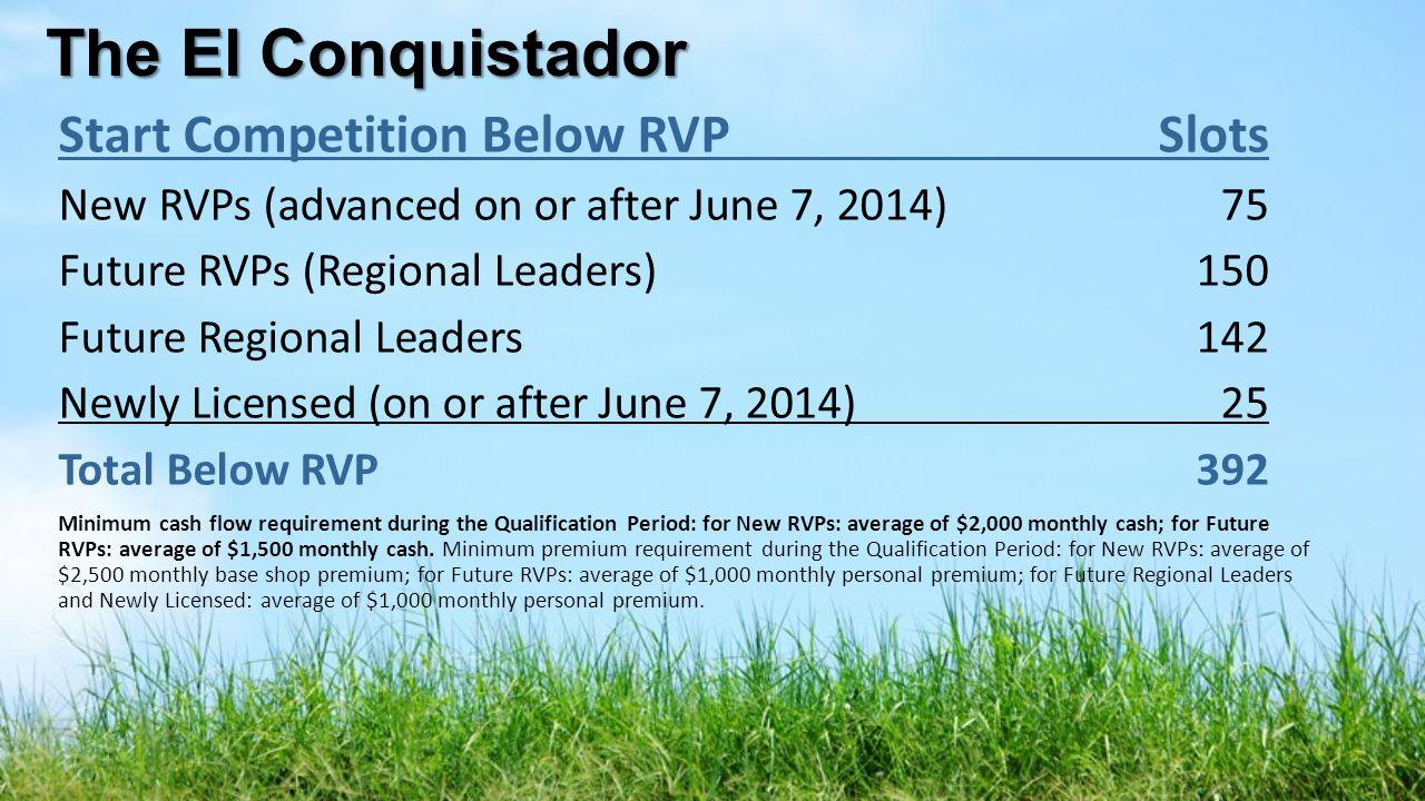 The El Conquistador Start Competition Below RVP Slots