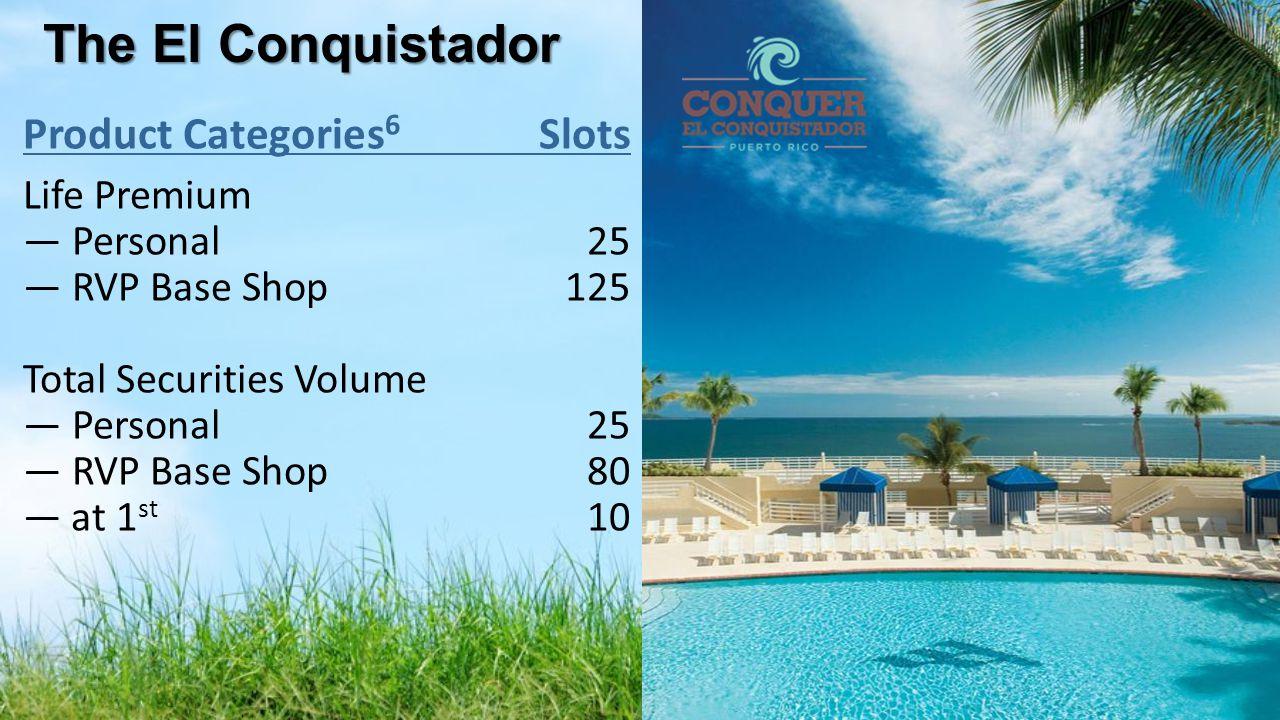 The El Conquistador Product Categories6 Slots