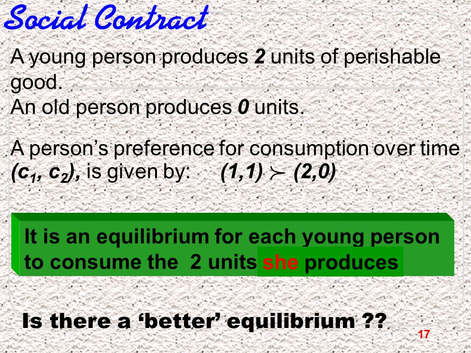 Social Contract A young person produces 2 units of perishable good.
