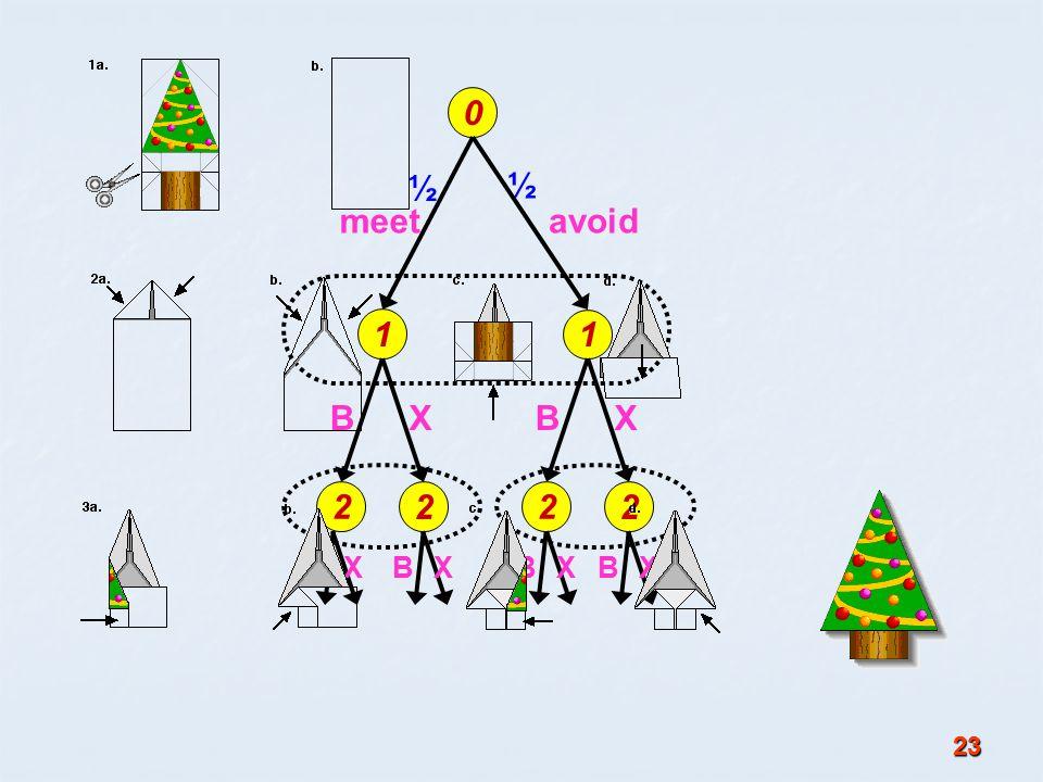 ½ ½ meet avoid 1 1 B X B X 2 2 2 2 B X B X B X B X