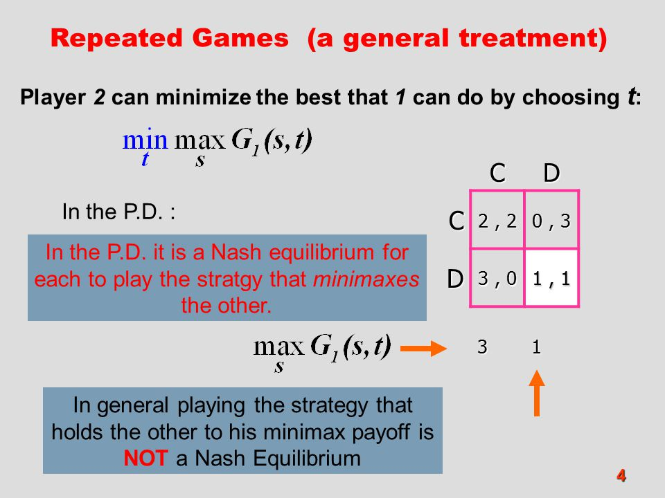 Repeated Games (a general treatment) C D