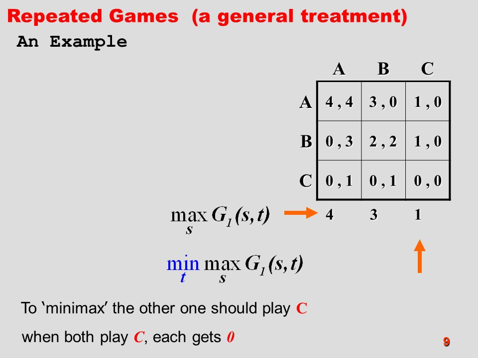 Repeated Games (a general treatment) An Example A B C