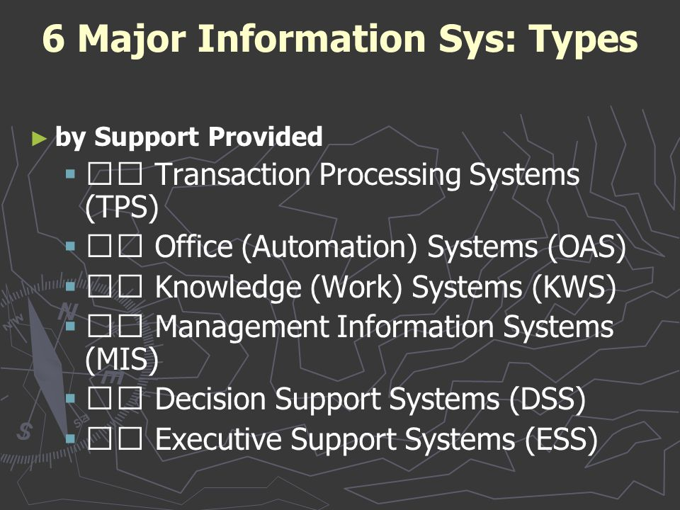 6 Major Information Sys: Types
